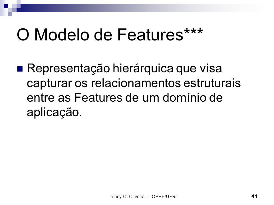 O Modelo de Features***