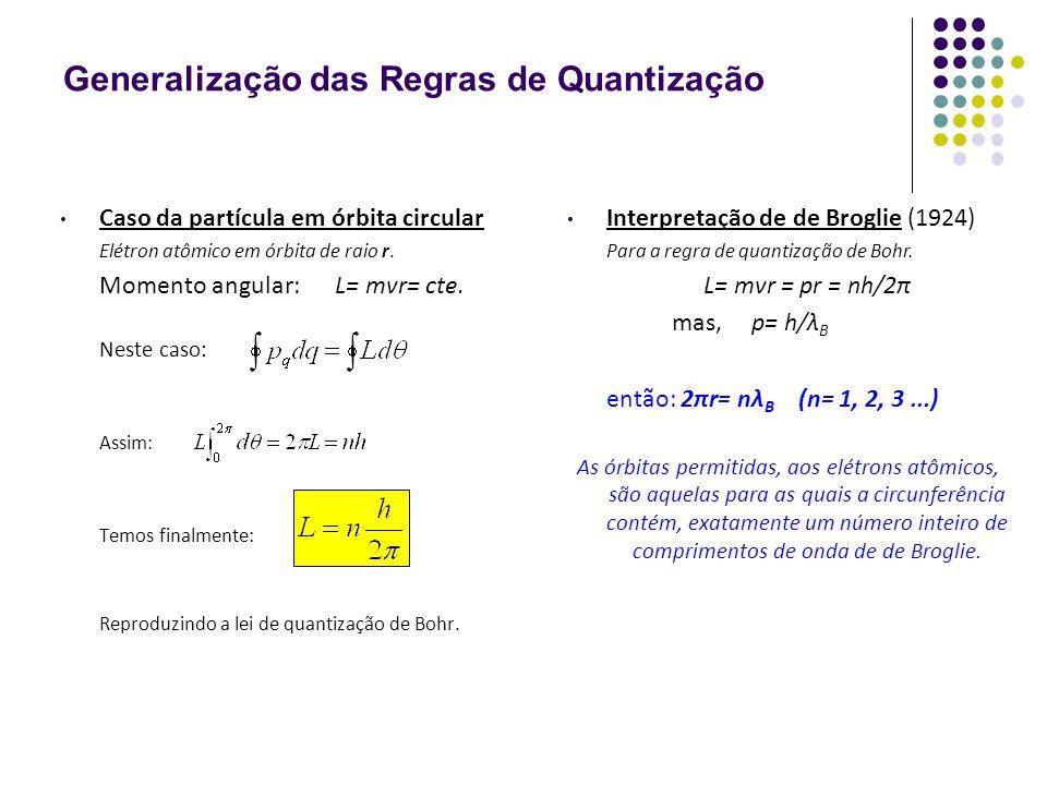 Generalização das Regras de Quantização