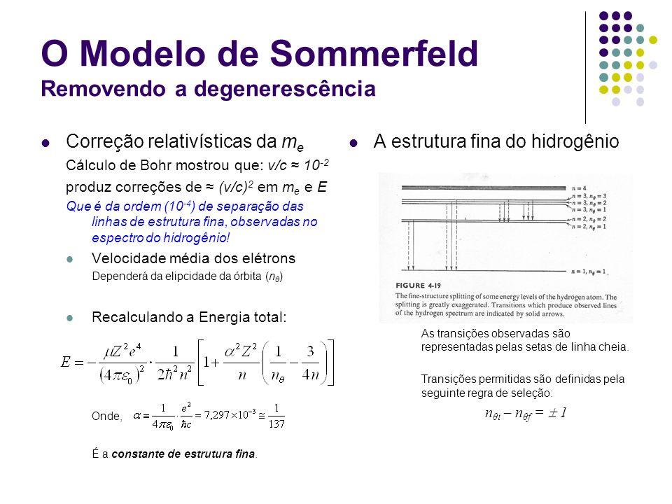 O Modelo de Sommerfeld Removendo a degenerescência