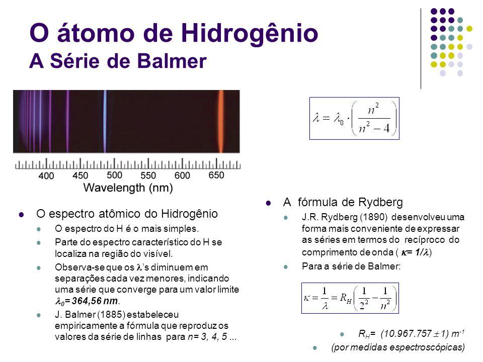O átomo de Hidrogênio A Série de Balmer