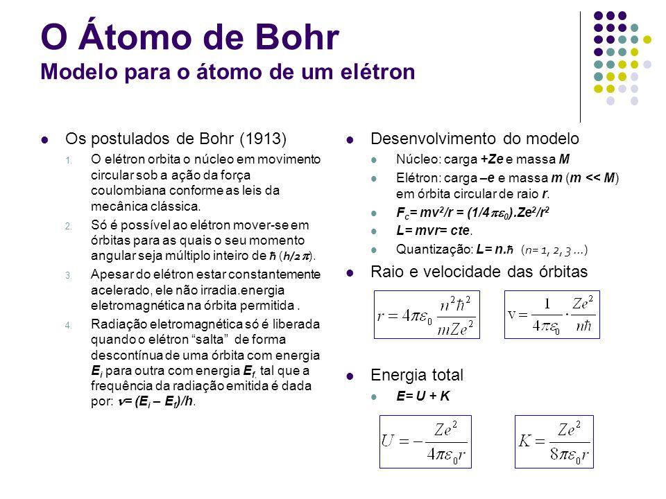 O Átomo de Bohr Modelo para o átomo de um elétron