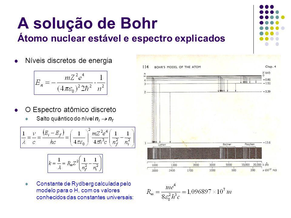 A solução de Bohr Átomo nuclear estável e espectro explicados