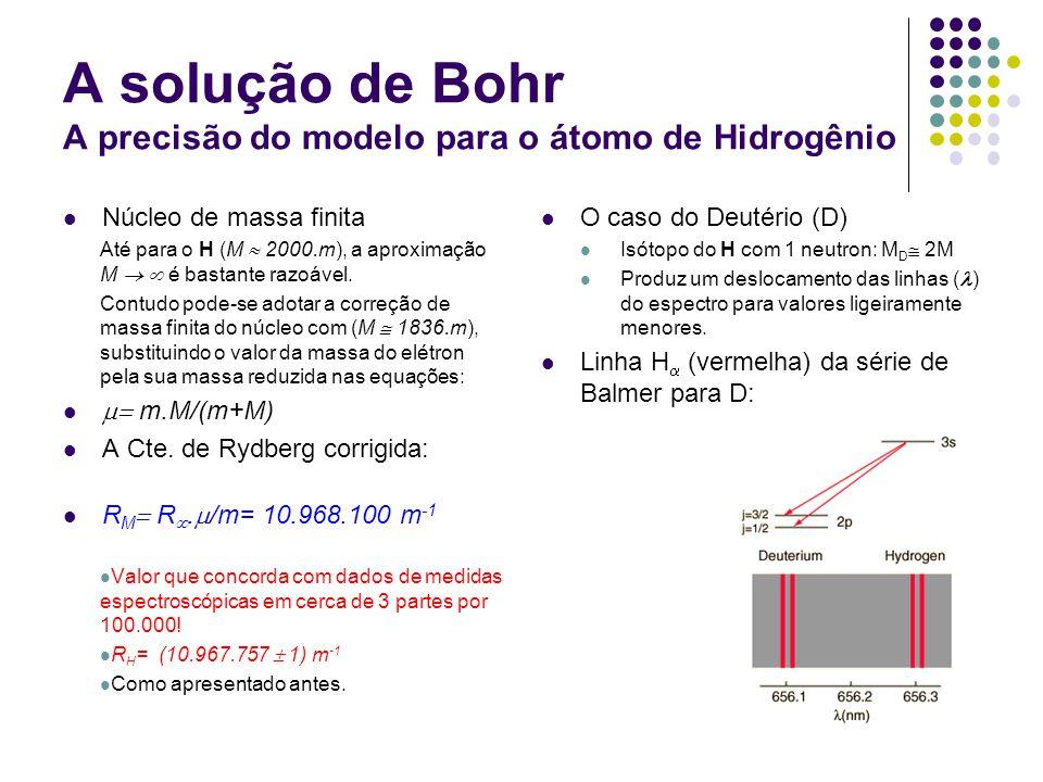 A solução de Bohr A precisão do modelo para o átomo de Hidrogênio