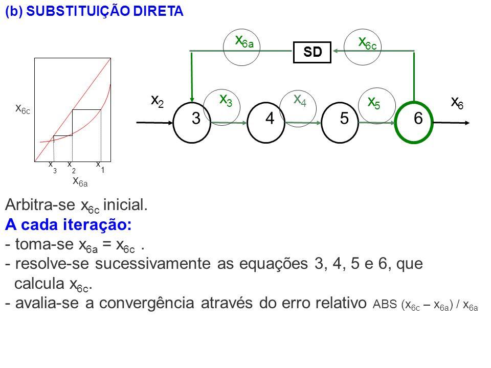 (b) SUBSTITUIÇÃO DIRETA