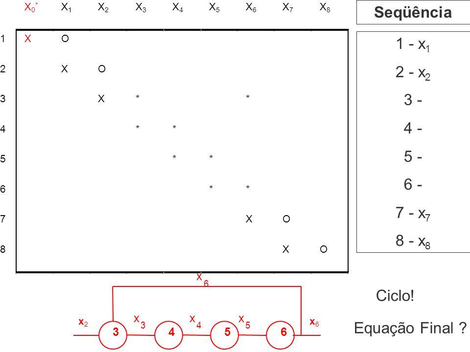 Seqüência 1 - x1 2 - x2 3 - 4 - 5 - 6 - 7 - x7 8 - x8 Ciclo!