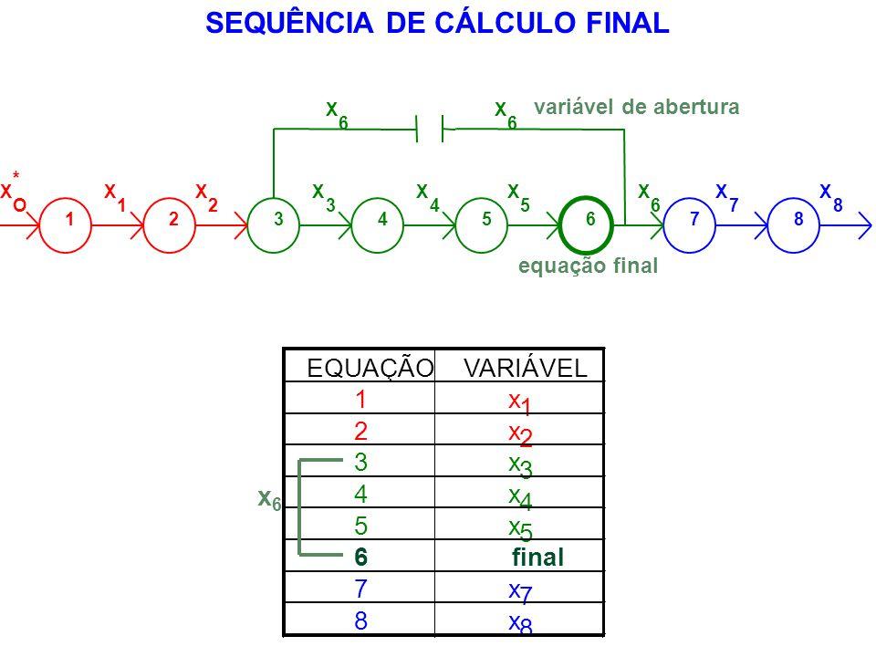 SEQUÊNCIA DE CÁLCULO FINAL