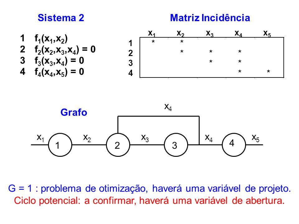 G = 1 : problema de otimização, haverá uma variável de projeto.