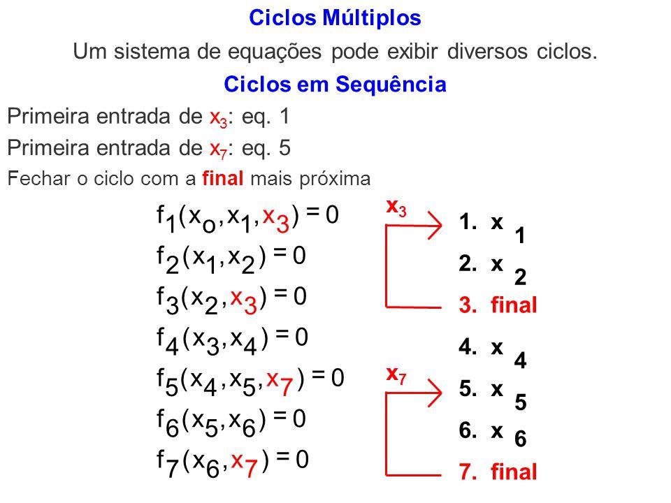 Um sistema de equações pode exibir diversos ciclos.
