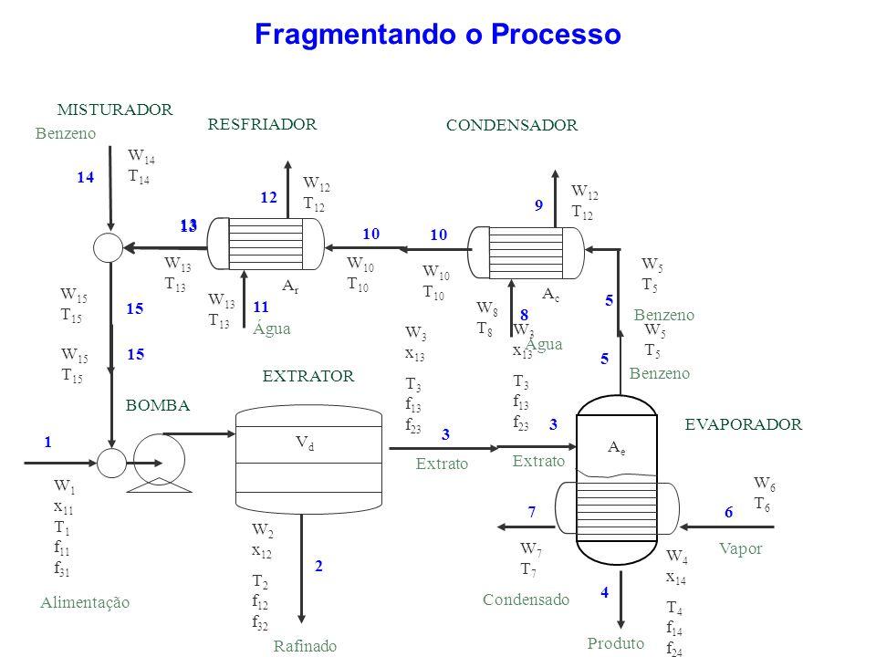 Fragmentando o Processo