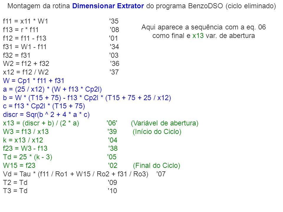 Montagem da rotina Dimensionar Extrator do programa BenzoDSO (ciclo eliminado)