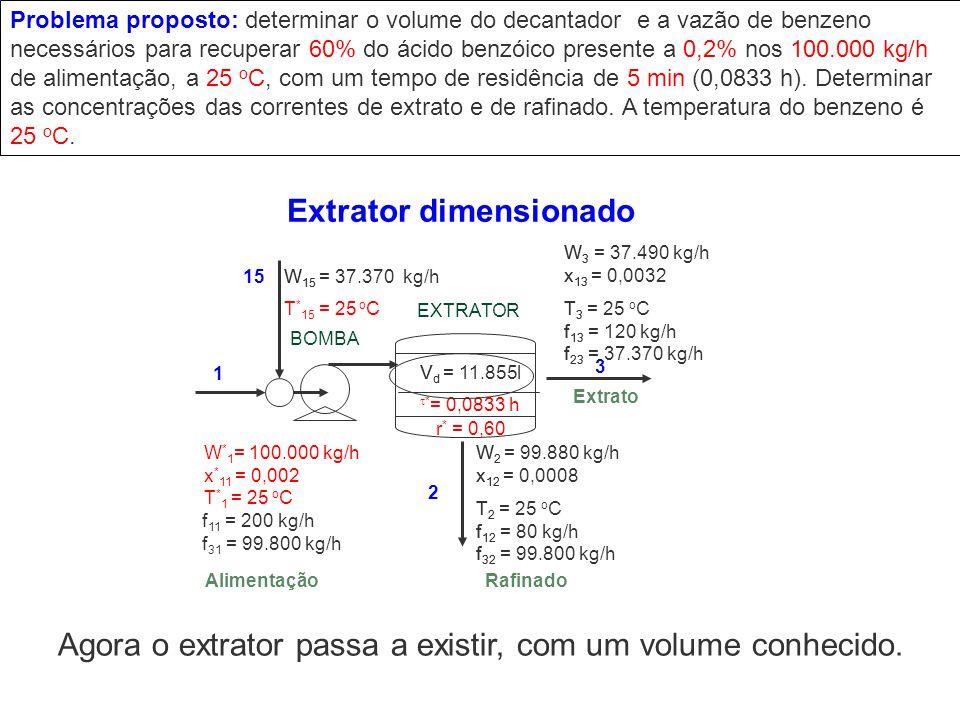Extrator dimensionado