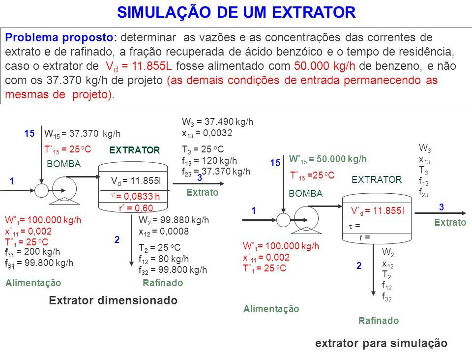 SIMULAÇÃO DE UM EXTRATOR