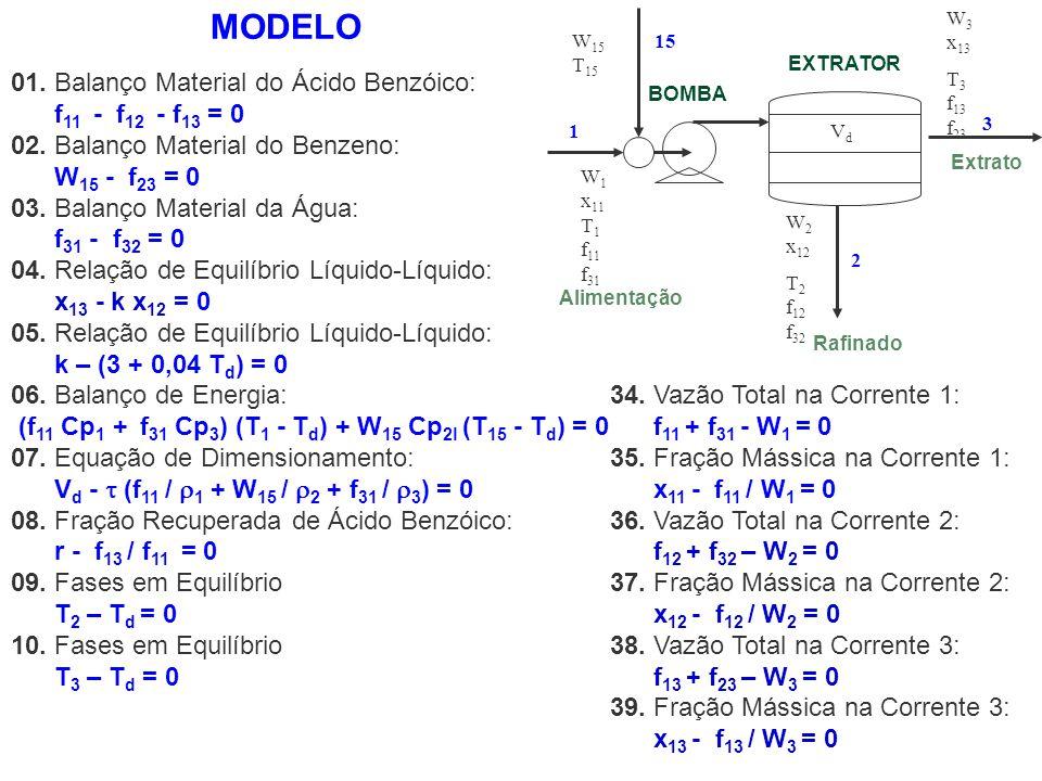 MODELO 01. Balanço Material do Ácido Benzóico: f11 - f12 - f13 = 0