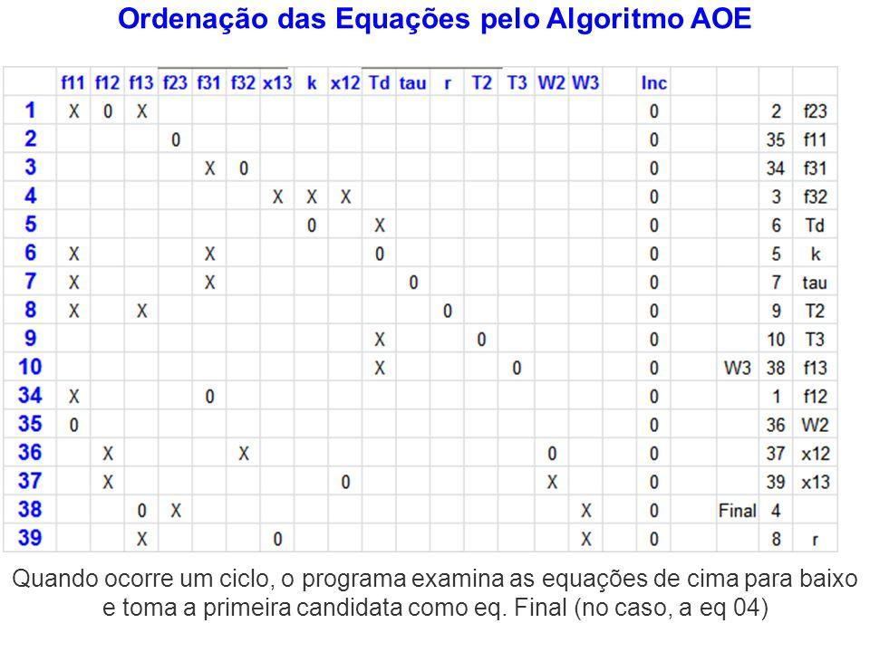 Ordenação das Equações pelo Algoritmo AOE