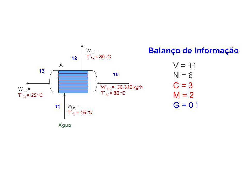 Balanço de Informação V = 11 N = 6 C = 3 M = 2 G = 0 !