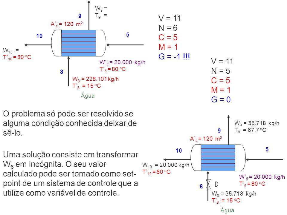 V = 11 N = 6 C = 5 M = 1 G = -1 !!! V = 11 N = 5 C = 5 M = 1 G = 0