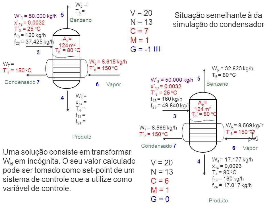 Situação semelhante à da simulação do condensador