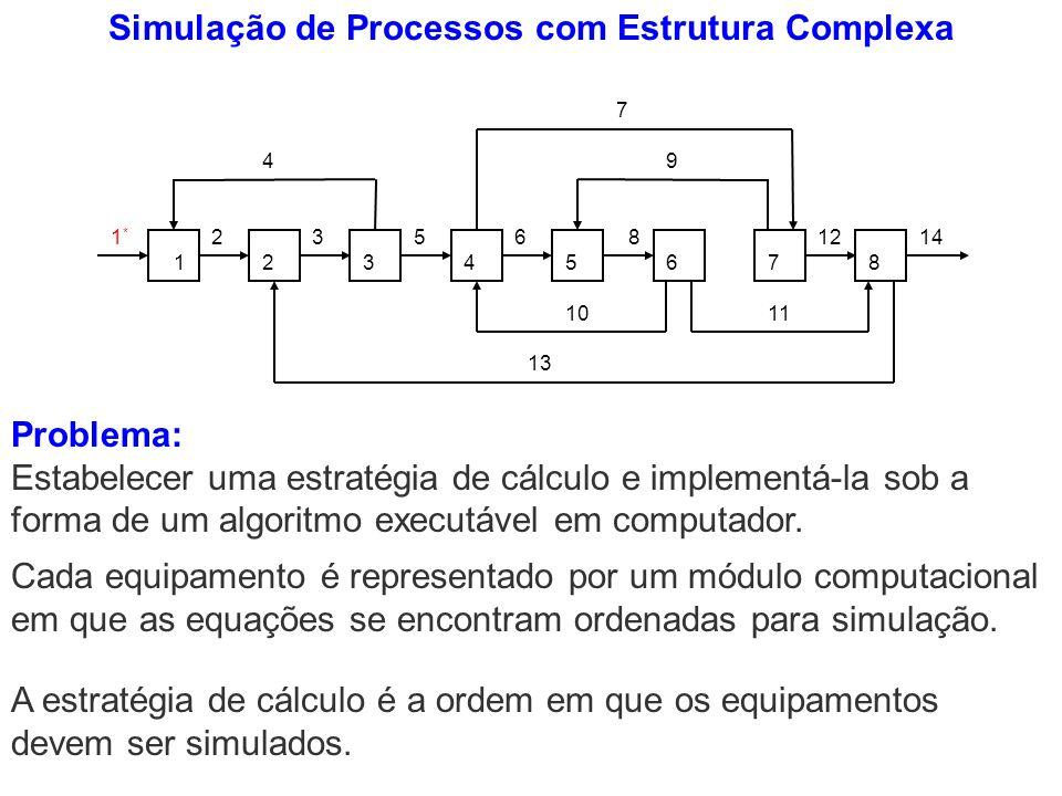 Simulação de Processos com Estrutura Complexa