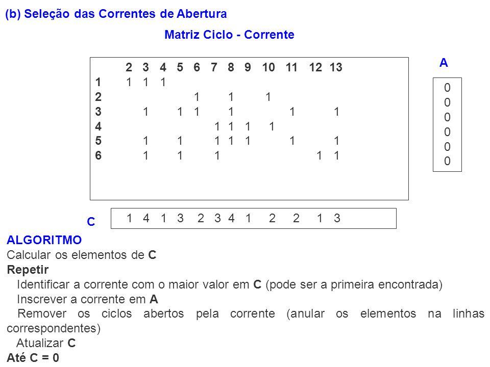 (b) Seleção das Correntes de Abertura