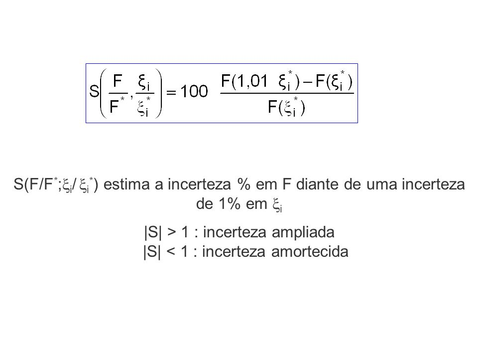 |S| > 1 : incerteza ampliada |S| < 1 : incerteza amortecida