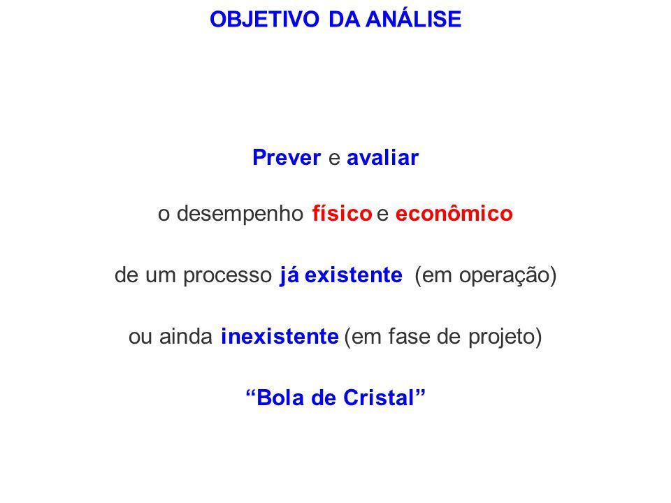 OBJETIVO DA ANÁLISE Bola de Cristal