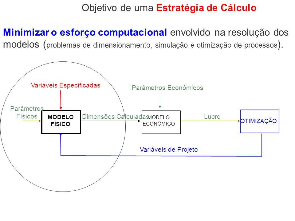 Objetivo de uma Estratégia de Cálculo