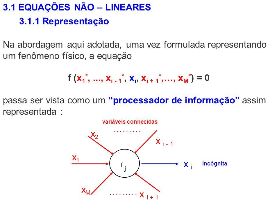 f (x1*, ..., xi - 1*, xi, xi + 1*,…, xM*) = 0
