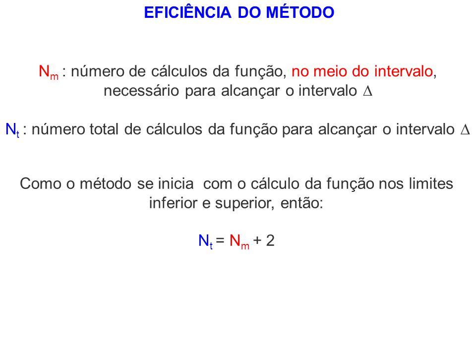 EFICIÊNCIA DO MÉTODO Nm : número de cálculos da função, no meio do intervalo, necessário para alcançar o intervalo 