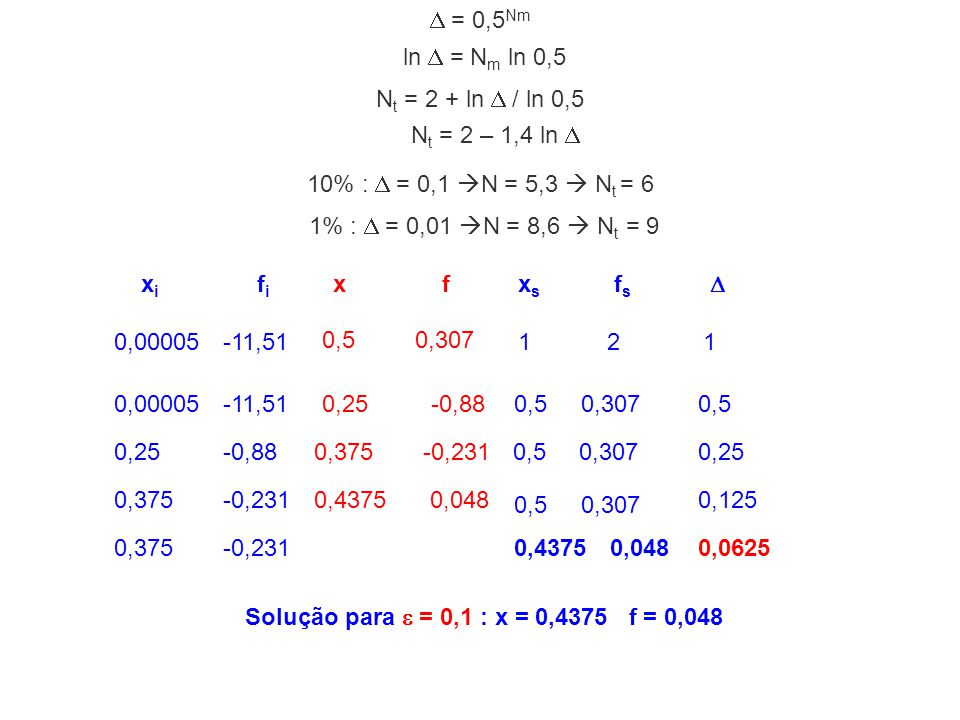  = 0,5Nm ln  = Nm ln 0,5. Nt = 2 + ln  / ln 0,5. Nt = 2 – 1,4 ln  10% :  = 0,1 N = 5,3  Nt = 6.