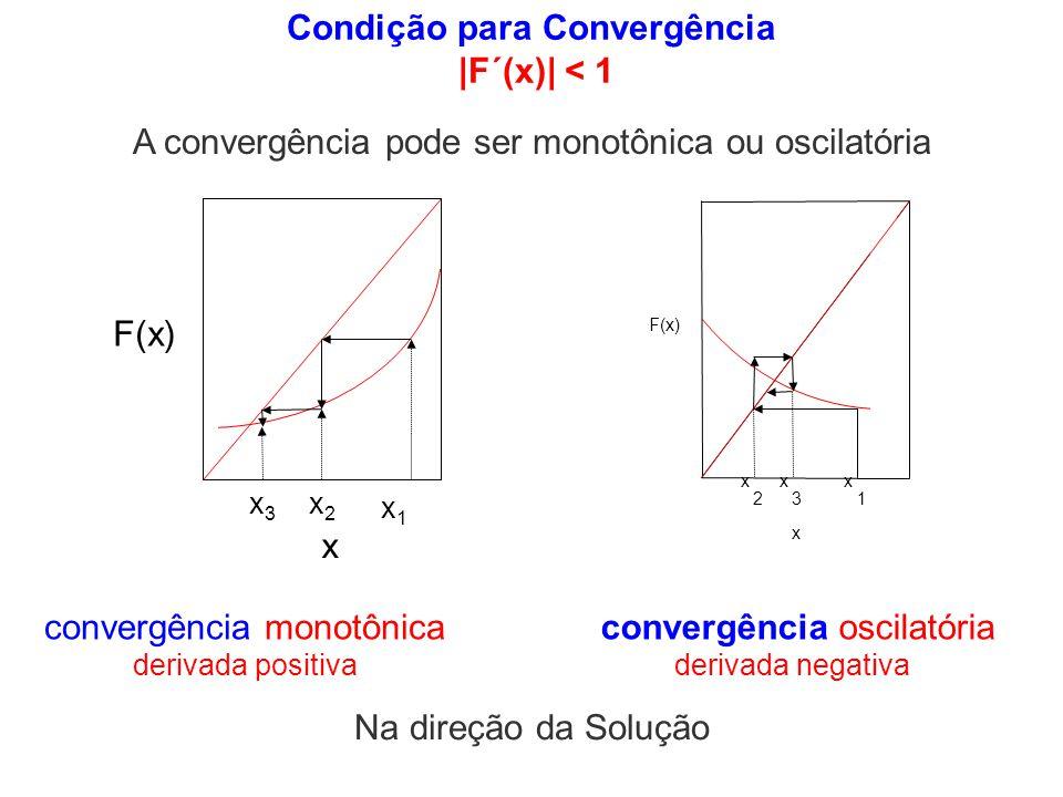 Condição para Convergência |F´(x)| < 1