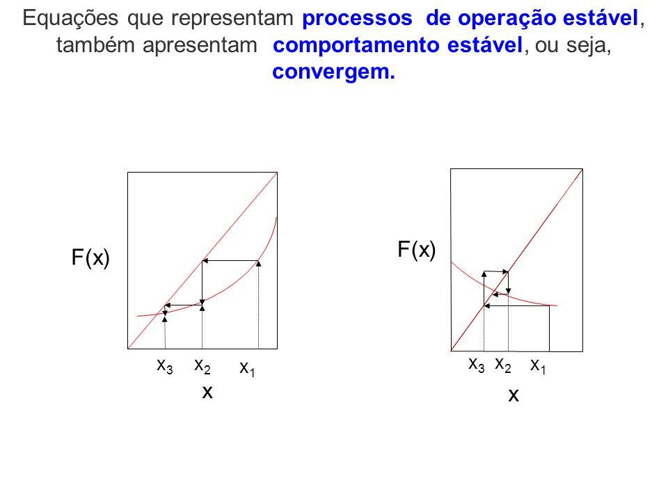 Equações que representam processos de operação estável, também apresentam comportamento estável, ou seja, convergem.