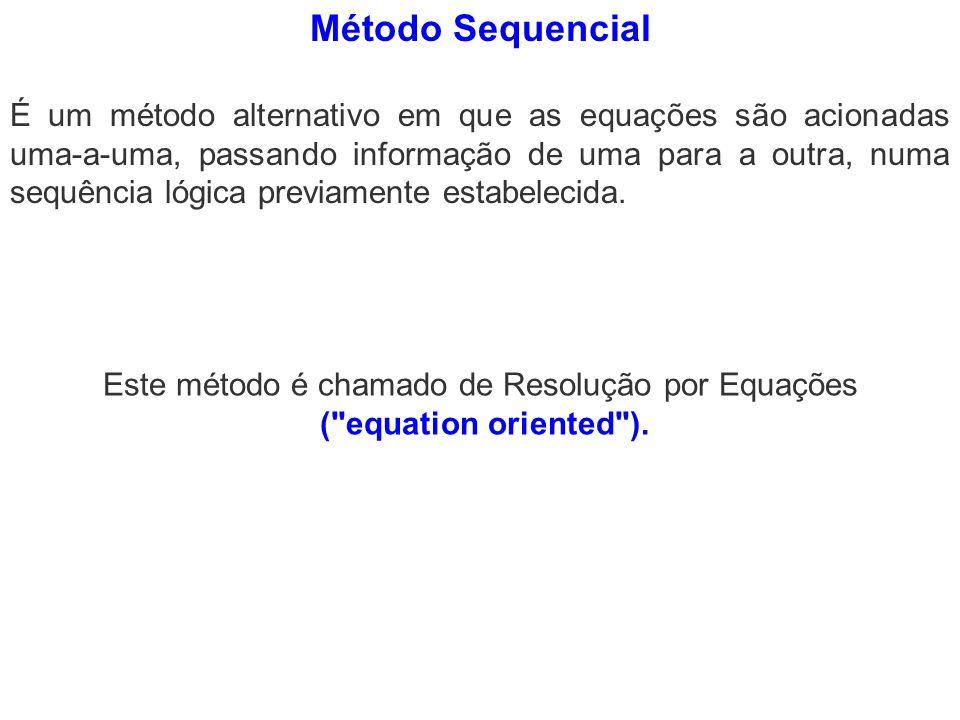 Este método é chamado de Resolução por Equações