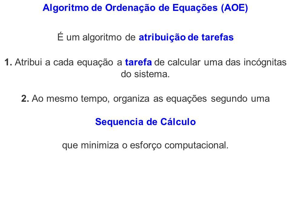 Algoritmo de Ordenação de Equações (AOE)