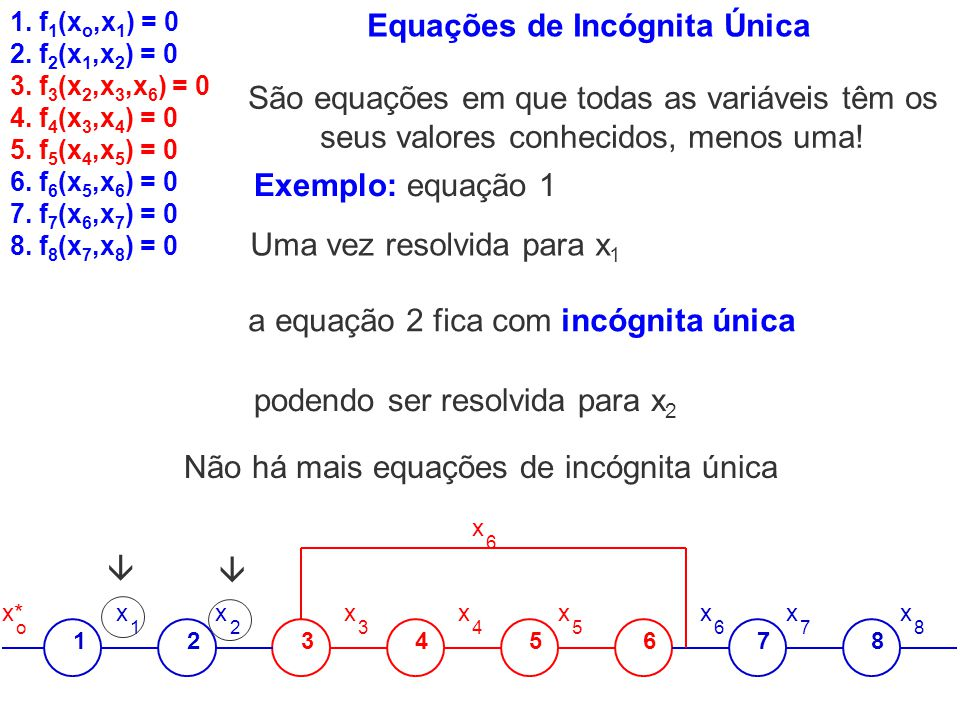 Equações de Incógnita Única