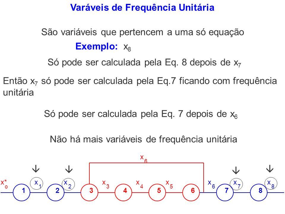 Varáveis de Frequência Unitária