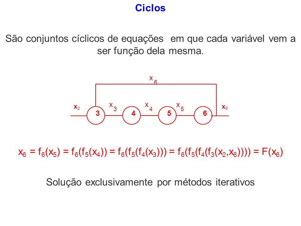 Solução exclusivamente por métodos iterativos
