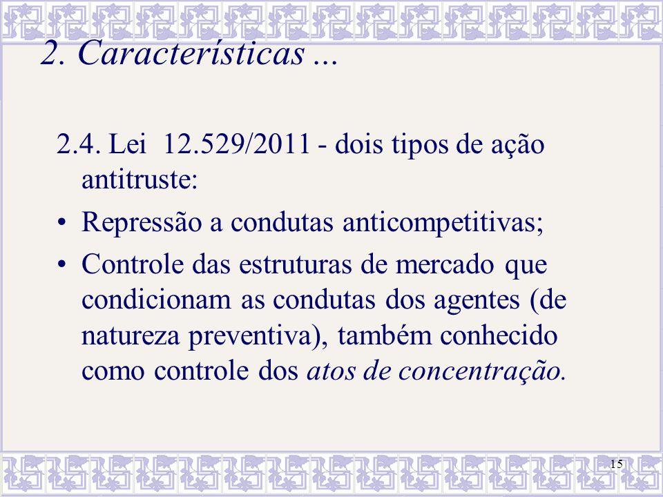 2. Características ... 2.4. Lei 12.529/2011 - dois tipos de ação antitruste: Repressão a condutas anticompetitivas;