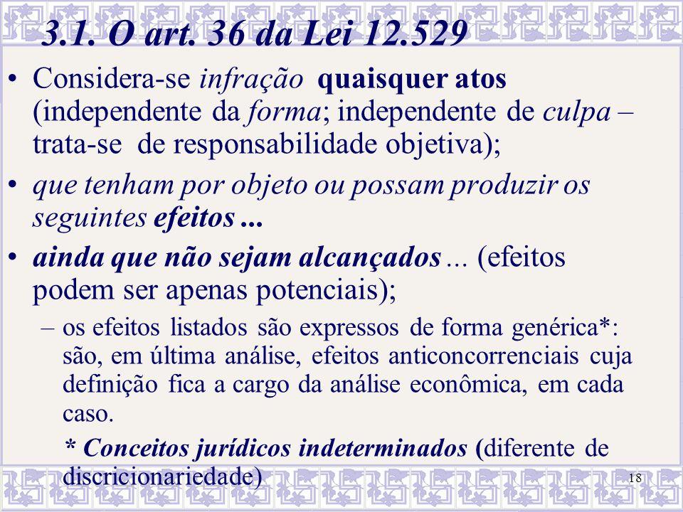 3.1. O art. 36 da Lei 12.529