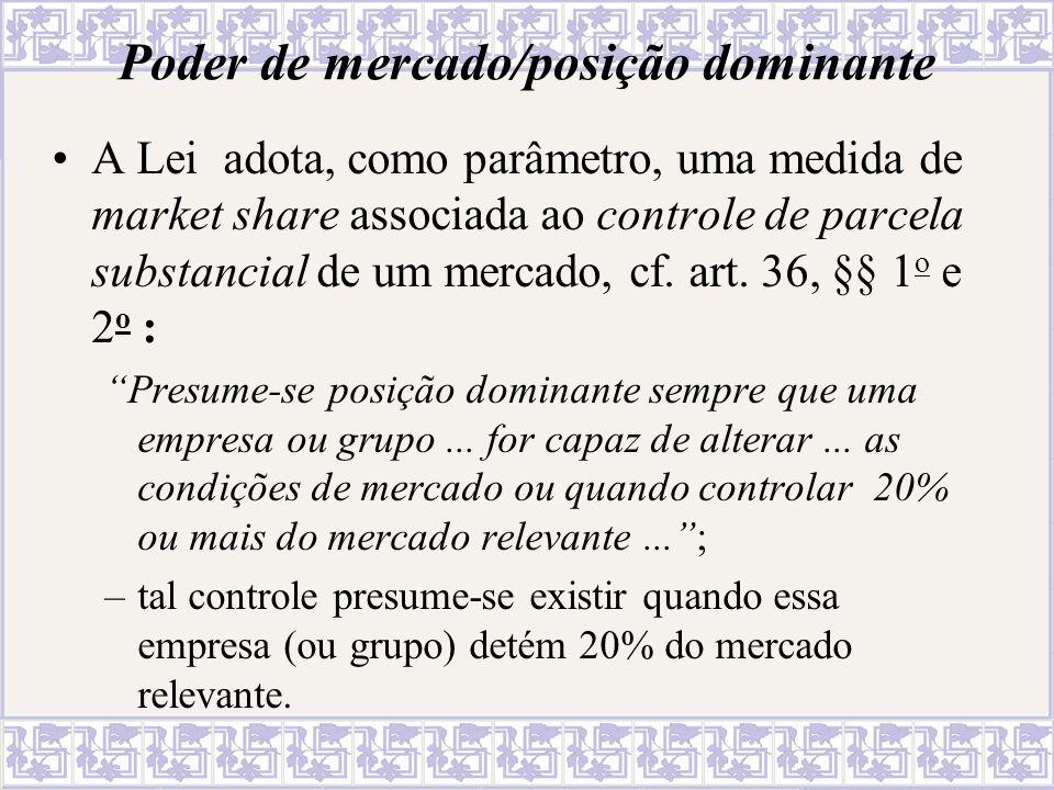 Poder de mercado/posição dominante