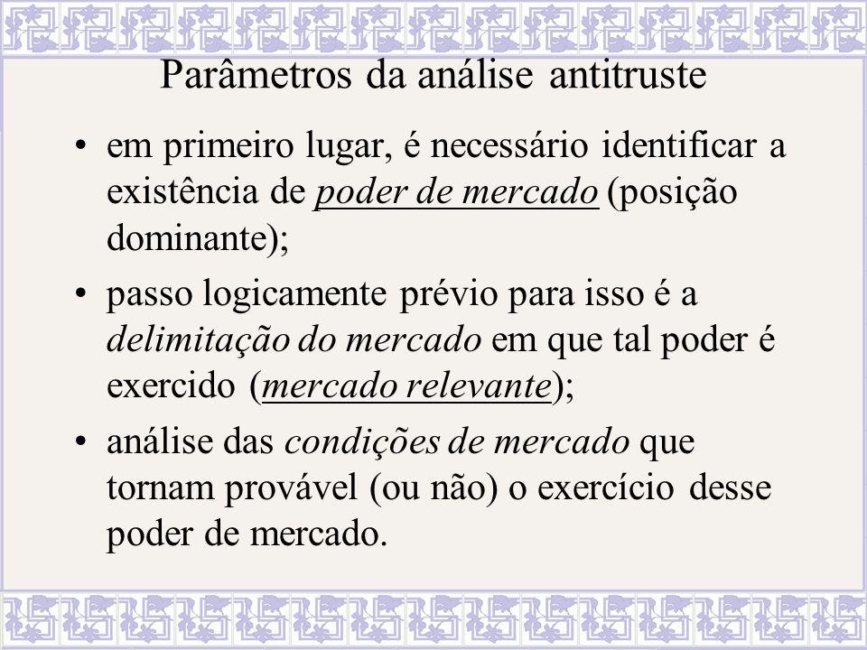 Parâmetros da análise antitruste