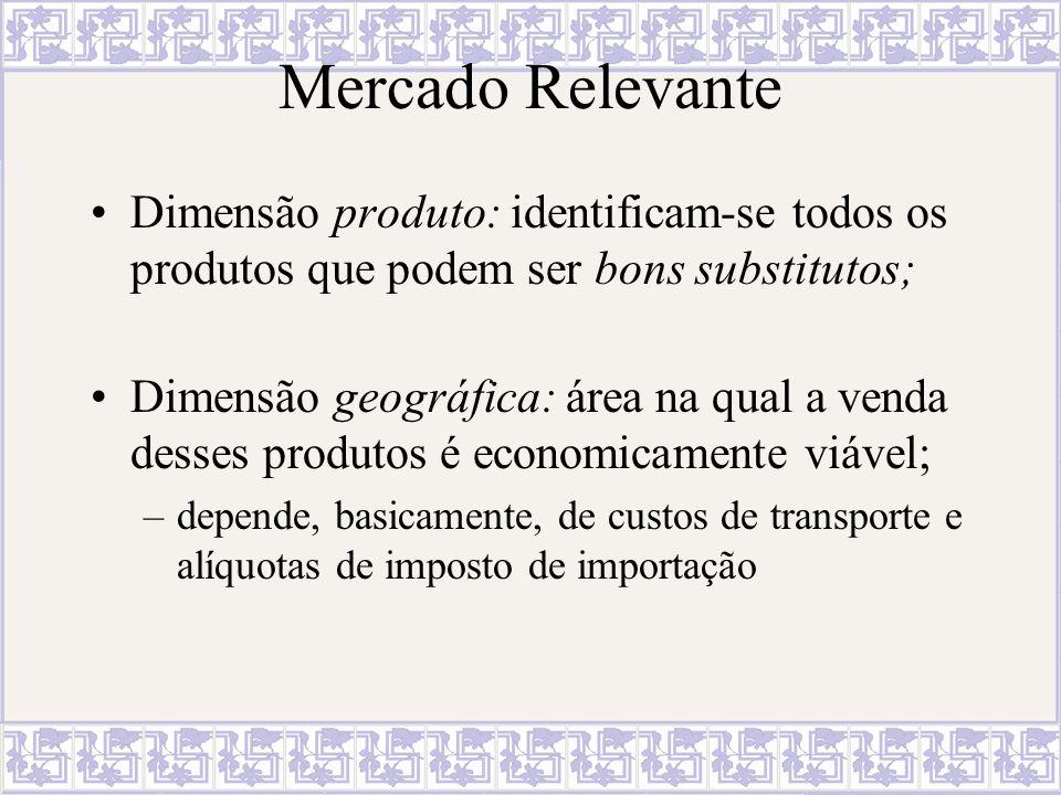 Mercado Relevante Dimensão produto: identificam-se todos os produtos que podem ser bons substitutos;