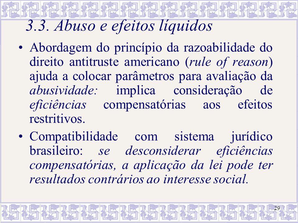 3.3. Abuso e efeitos líquidos