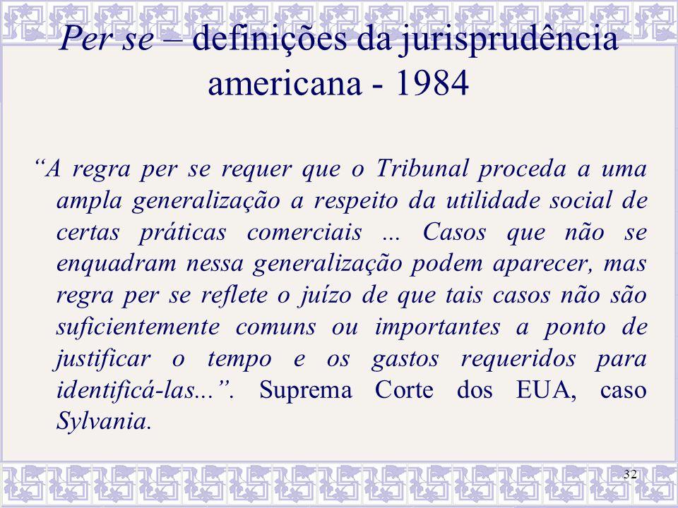 Per se – definições da jurisprudência americana - 1984