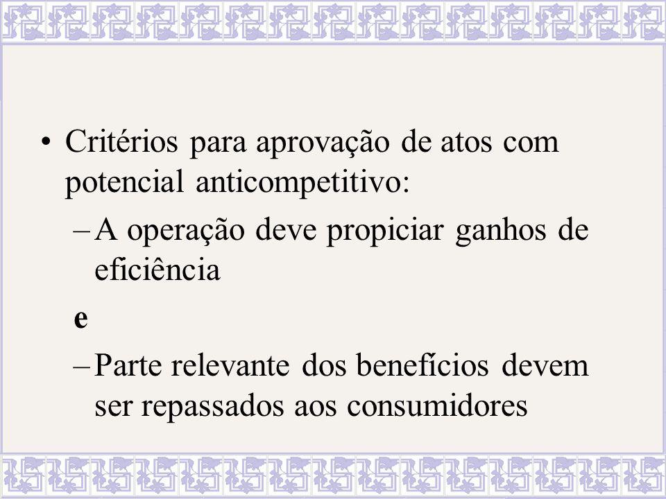 Critérios para aprovação de atos com potencial anticompetitivo: