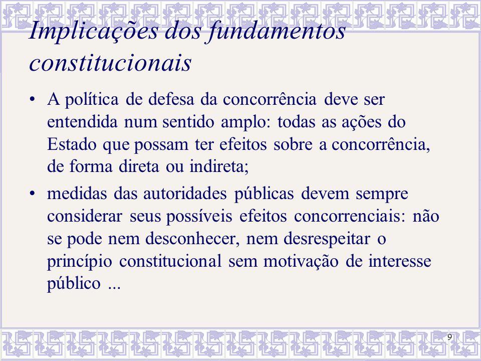 Implicações dos fundamentos constitucionais