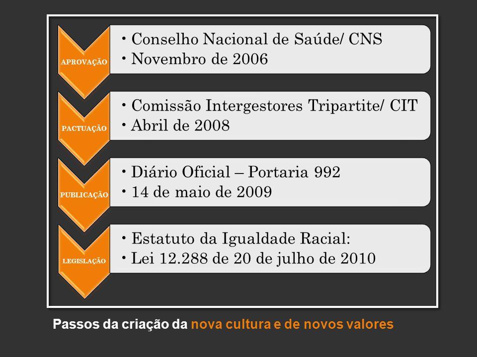 Conselho Nacional de Saúde/ CNS Novembro de 2006