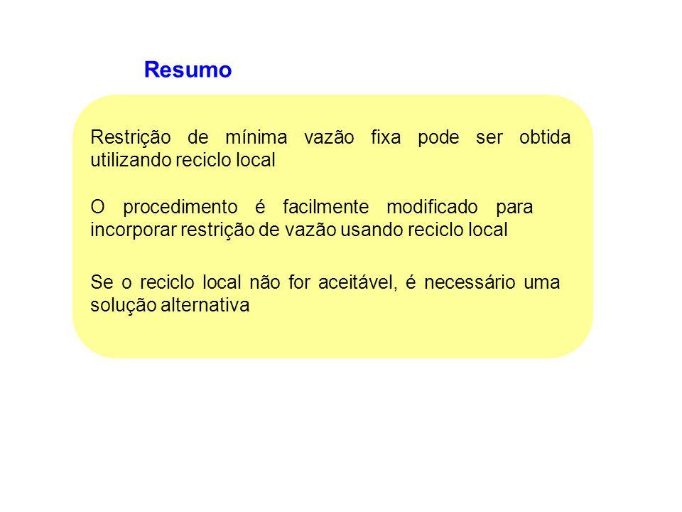 Resumo Restrição de mínima vazão fixa pode ser obtida utilizando reciclo local.