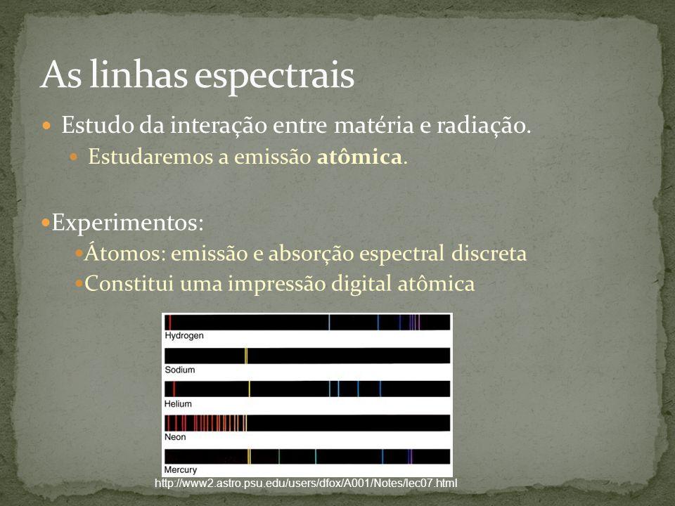 As linhas espectrais Estudo da interação entre matéria e radiação.