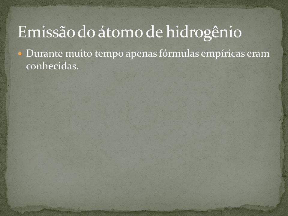 Emissão do átomo de hidrogênio