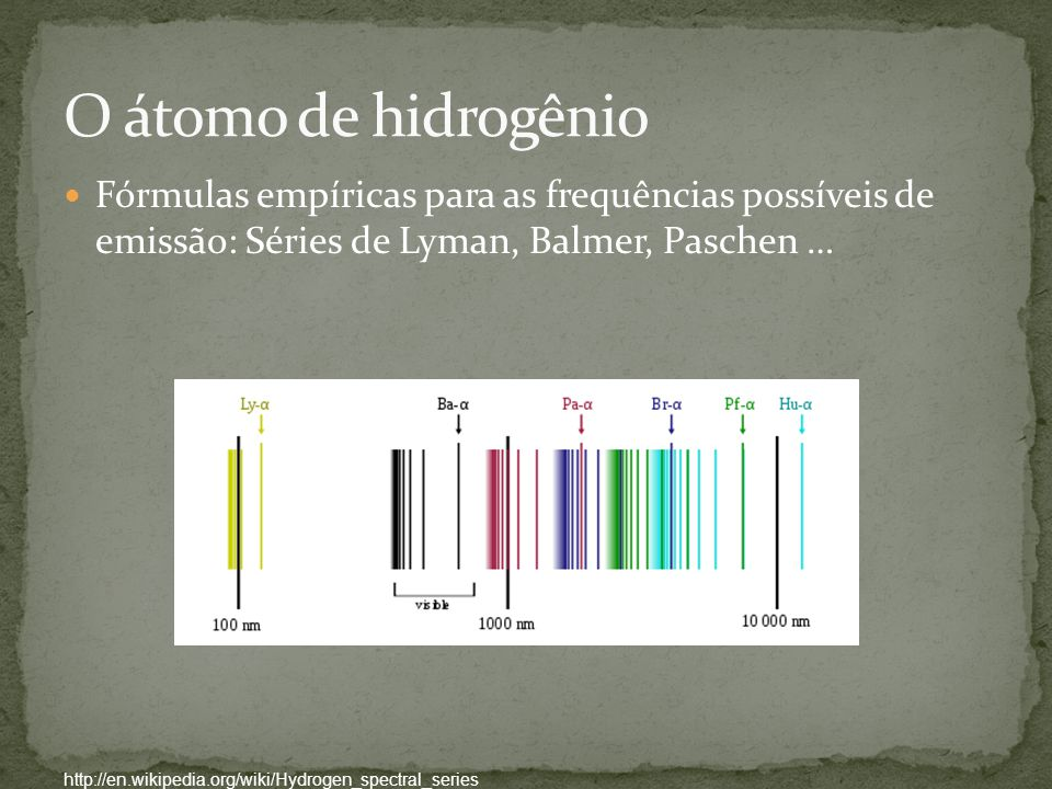 O átomo de hidrogênio Fórmulas empíricas para as frequências possíveis de emissão: Séries de Lyman, Balmer, Paschen …